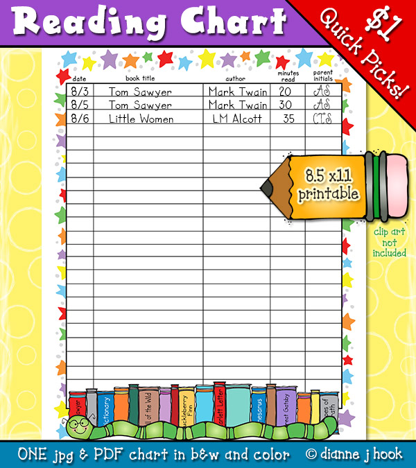 Printable reading chart for kids, classrooms and libraries by DJ Inkers